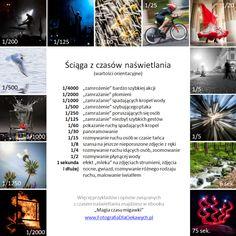 Landscape Photography Tips, Photography Basics, Photography Lessons, Scenic Photography, London Photography, Aerial Photography, Night Photography, Landscape Photos, Creative Photography