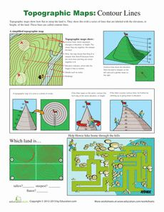 Worksheets: How to Read a Topographic Map, its free fun and simple for ...