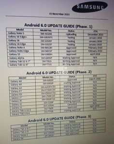 Samsung Android Marshmallow rollout leaked: Note 5, S6 soon, S4 MIA