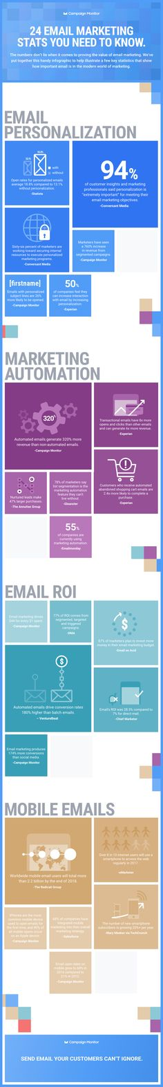 24 Email Marketing Stats You Need to Know - Infographic