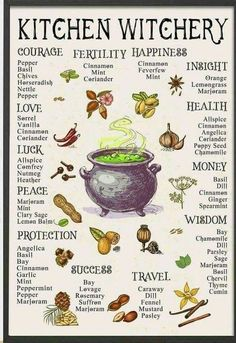 64 Ideas hair growth spell book of shadows for 2019 – 64 Ideas hair growth spell book of shadows for 2019 Hair loss afflicts thousands o. Wiccan Spell Book, Wiccan Witch, Witch Spell, Spell Books, Wiccan Spells, Magic Spells, Magick Book, Magic Herbs, Herbal Magic
