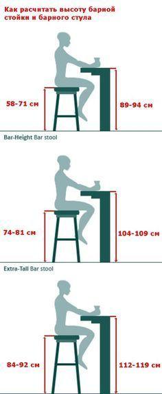 Высота барной стойки и барного стула.