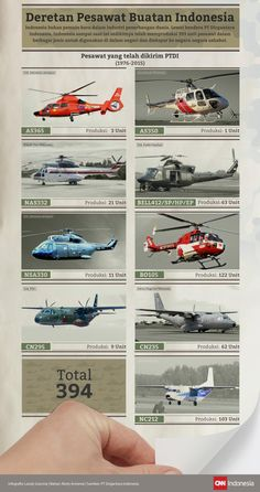 Deretan Pesawat Buatan Indonesia Military Weapons, Military Aircraft, Hijab Cartoon, Storyboard, Fighter Jets, Fun Facts, Aviation, The Past, Knowledge