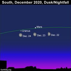 December 2020 guide to the bright planets | Astronomy Essentials | EarthSky What Do You See, How To Find Out, Visible Planets, Uranus, Brightest Planet, Waxing Gibbous, Keep Looking Up, Solar System Planets, Beautiful Moon