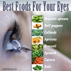 best foods for your eyes