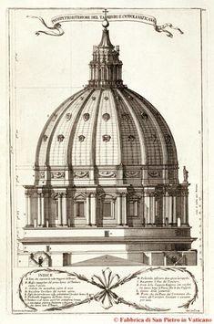 Basilica Papale - SAN PIETRO