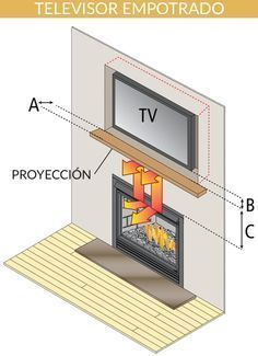 Cómo instalar un televisor sobre la chimenea Fireplace Tv Wall, Modern Fireplace, Tv Wanddekor, Rack Tv, Tv Wall Decor, Home Alone, New Living Room, Little Houses, Interior And Exterior