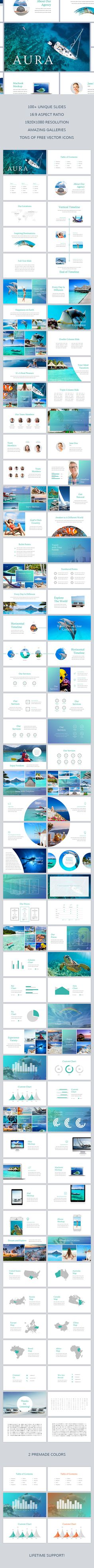 Aura PowerPoint Template (PowerPoint Templates)