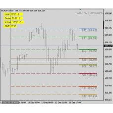 Forex universal sacred geometry trading system