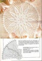 - 1000 Mailles Nomero special hors-serie Methode et technique - WhiteAngel / ? - 1000 Mailles Nomero special hors-serie Methode et technique - WhiteAngel Filet Crochet, Mandala Au Crochet, Beau Crochet, Crochet Doily Diagram, Crochet Circles, Crochet Doily Patterns, Crochet Chart, Crochet Home, Thread Crochet