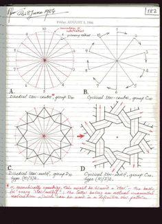 Elements in Islamic art Islamic Art Pattern, Arabic Pattern, Geometry Pattern, Geometry Art, Doodle Patterns, Zentangle Patterns, Pattern Drawing, Pattern Art, Motif Art Deco