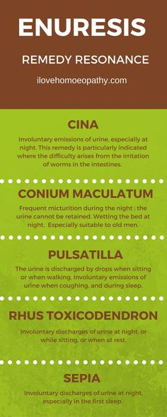 Enuresis (from the Ancient Greek ἐνούρησις / enoúrēsis), refers to a repeated inability to control urination.  Incontinence itself is an anxiety-c