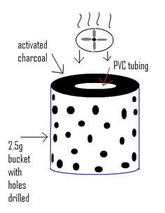 Carbon Air Purifier - DIY #greathousekeeping
