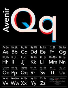 Avenir, designed by Adrian Frutiger in 1988, was created as a more contemporary version of Futura crossed with Univers.