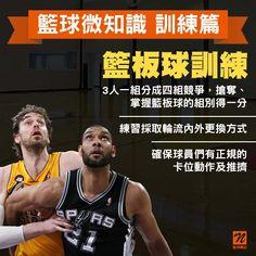 籃球筆記 - 爭搶籃板球訓練