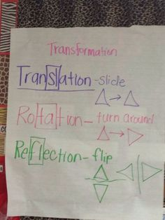 "Translation, Rotation, Reflection: Disney teachers ~ remember to have student copy this into their math journals!"" Refer to it often when instructing, as well as having the students refer to it while completing work. Teaching Geometry, Teaching Math, Math Teacher, Math Classroom, Classroom Ideas, Maths 3e, Math Math, Math Fractions, 7th Grade Math"
