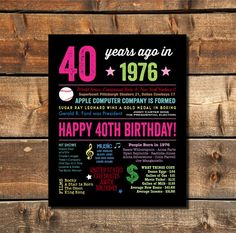 40th Birthday Gift 1976 Sign 40th Birthday by fairplayprintables
