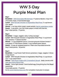 Weight Watchers Success, Weight Watchers Food Points, Weight Watchers Program, Weight Watchers Meal Plans, 7 Day Meal Plan, Meal Prep, Weightwatchers Recipes, Meal Planning Printable