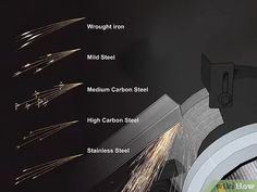 How to Identify Steel. Identifying steel is simple once you know the metal's characteristics. Steel is both stronger and heavier than most metals. If you cannot tell what kind of metal you have by looking at it, test it by chipping or. Forging Tools, Blacksmith Tools, Blacksmith Projects, Metal Projects, Welding Projects, Home Forge, Types Of Steel, Kerala House Design, Construction Tools