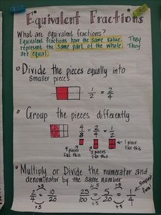 Equivalent fractions Math anchor chart