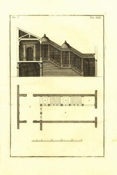 Vintage Art, Architecture Print, Palladio 1760 Palazzo del Capitanio, Antique Engraving Ionic Colummns Stairs Elevation Floor Plan