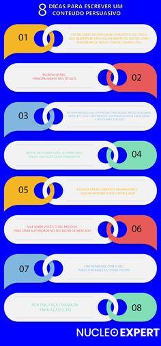 Marketing Digital, Social Media Branding, Mindset, Business, Spanish, Design, Starting A Blog, Finance Tips, Inspirational Quotes