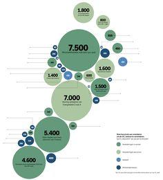 energie: Europa gaat de uitstoot van broeikassen met 40 procent terugbrengen. Kun je dat thuis ook doen? En hoe dan?