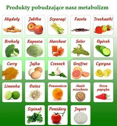 Metabolizm Healthy Habits, Healthy Tips, Healthy Food, Juice Plus, Health Eating, Herbalife, Food Hacks, Food Inspiration, Health And Beauty