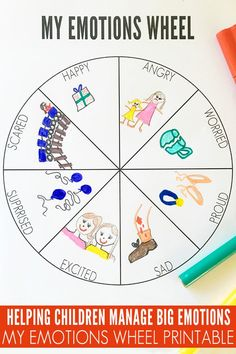 Helping Children Manage Big Emotions: My Emotions Wheel Printable. Includes 3 versions to use with children of different ages and helpful tips for how to use your completed wheel on an ongoing basis.