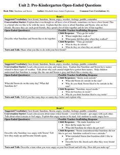 Common Core Lessons for Kindergarten | Pre-kindergarten Lesson Plan - Download…
