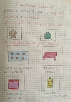 I MATERIALI – Maestra Mihaela Home Schooling, Coding, Bullet Journal, Science, Education, Image, Halloween, Geography, Alphabet