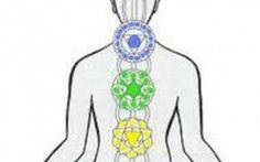 Che cosa ci rallenta? Parliamo di karma e dei sette chakra #chakra #karma #limiti #graal
