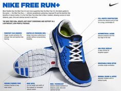 Love these shoes. I recommend them for cross country!