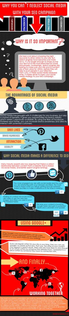 Why You Can't Neglect #SocialMedia with Your #SEO Campaign
