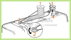 fase1 Sewing Hacks, Sewing Crafts, Sewing Machines, Knitting, Tips, Coil Out, Ideas, Sofa Chair, Vestidos