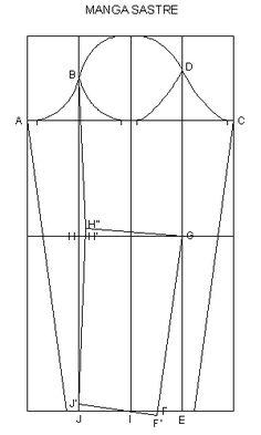 patrones base de costura - Buscar con Google