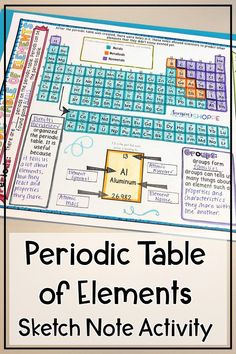 Periodic Table of Elements | Sketch Notes | Free| Use this FREE teaching resource to review the periodic table of elements with your grade 5, 6, and 7 students. This graphic organizer will help demonstrate knowledge of metals, nonmetals, atomic number and mass, element name and symbol as well as Dimitri Mendeleev, groups and periods. #iteachscience #sciencerules #PTE