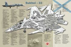 SU-33 Cutaways - ED Forums