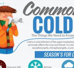 Thumbnail titled 'Common Cold: the 7 Things You Need to Know'