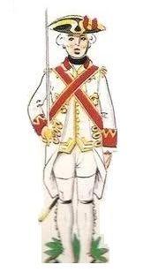 Batallón de Milicias de Blancos de Natá 1785 Oficial