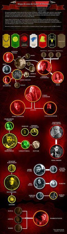 """Incesto e orgias: veja o mapa do sexo de 'Game of Thrones' Verdades Secretas - """"Era bem mais quente"""", diz modelo sobre orgia. #Atriz, #Diretor, #Fotos, #Gente, #Globo, #Instagram, #Mulheres, #Novela, #Programa, #RioDeJaneiro, #Sexo, #Tv, #TVGlobo, #VerdadesSecretas http://popzone.tv/verdades-secretas-era-bem-mais-quente-diz-modelo-sobre-orgia/"""
