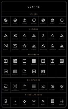 Hmm. I love glyphs. Their meanings are self explanatory and deep for those who understand them. Definitely a strong consideration.                                                                                                                                                     More