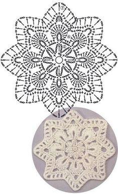 No 35 serrated medallion lace crochet motifs 톱니모양 모티브도안 – Artofit Crochet Squares, Crochet Snowflake Pattern, Crochet Motif Patterns, Crochet Circles, Crochet Snowflakes, Granny Square Crochet Pattern, Crochet Diagram, Crochet Chart, Thread Crochet