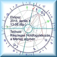 2015. Full Moon in Libra Sun and Moon Opposition