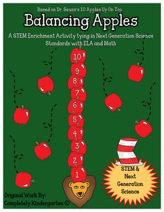 STEM: Balancing Apples CCSS