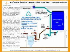 reaproveitamento agua chuveiro - Pesquisa Google