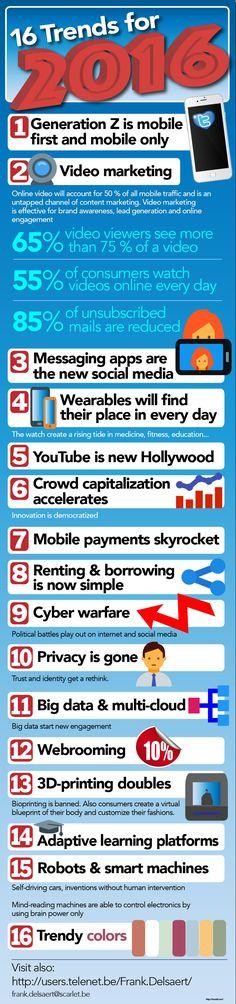16 Trends for 2016 - #entrepreneur #startups @francinemetz VISIT http://www.francineswealthyways.com