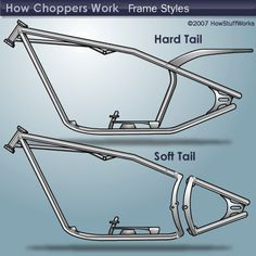 Chopper frames include hard-tail frames and short-tail frames. Learn about chopper frames and find out how chopper frames differ from standard frames. Chopper Motorcycle, Motorcycle Design, Bicycle Design, Custom Choppers, Custom Motorcycles, Custom Bikes, Chopper Frames, Build A Bike, Harley Davidson Chopper