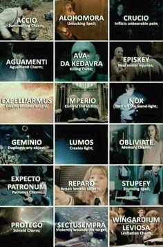 Memes harry potter funny hogwarts 24 ideas for 2019 Harry Potter Hermione, Estilo Harry Potter, Images Harry Potter, Mundo Harry Potter, Harry Potter Quotes, Harry Potter Universal, Harry Potter World, Harry Potter Spell Book, Harry Potter Spells List
