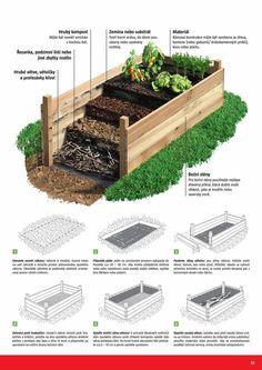 45 simple DIY raised garden bed design front and backyard landscaping ideas, Backyard Vegetable Gardens, Veg Garden, Vegetable Garden Design, Garden Boxes, Outdoor Gardens, Garden Grass, Garden Compost, Fence Garden, Garden Deco